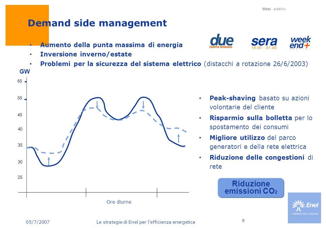 05/7/2007 Le strategie di Enel per lefficienza energetica Uso: pubblico 10 Il progetto Ambiente e Innovazione Un mondo dove tutti abbiano lenergia necessaria nel rispetto dellambiente Sviluppo delle fonti rinnovabili, ricerca, innovazione, efficienza e il risparmio energetico 4 miliardi di Euro nel periodo di piano 2007-2011 La visione Il progetto Gli investimenti