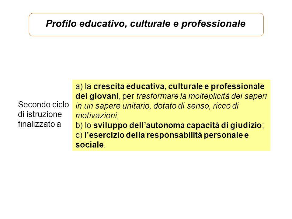 Profilo educativo, culturale e professionale Secondo ciclo di istruzione finalizzato a a) la crescita educativa, culturale e professionale dei giovani