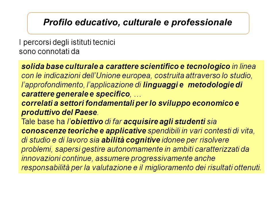 Profilo educativo, culturale e professionale I percorsi degli istituti tecnici sono connotati da solida base culturale a carattere scientifico e tecno