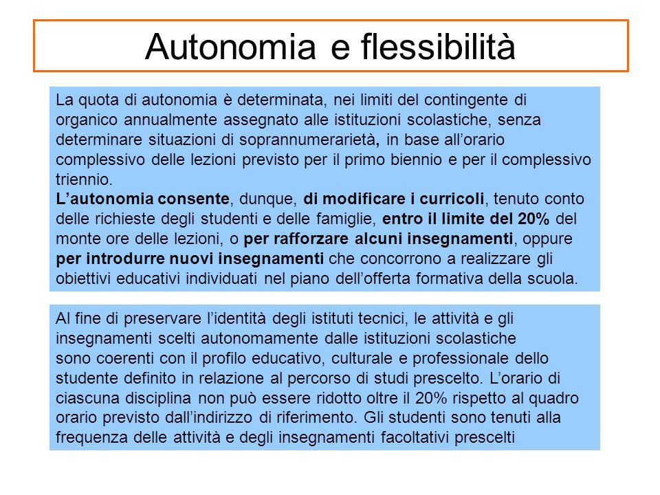 Autonomia e flessibilità La quota di autonomia è determinata, nei limiti del contingente di organico annualmente assegnato alle istituzioni scolastich