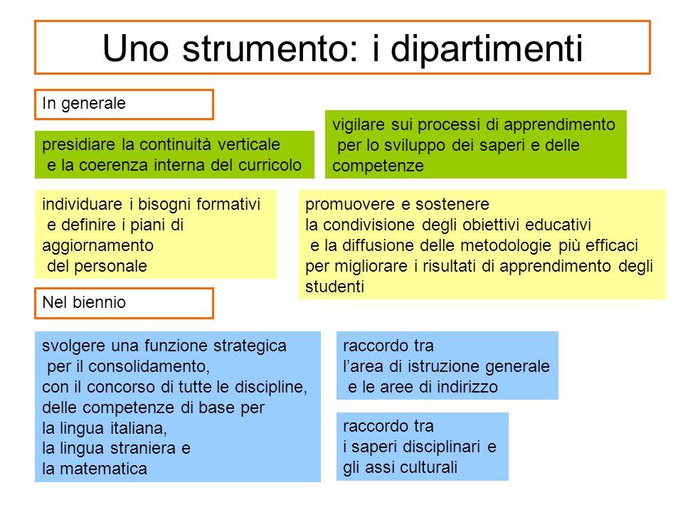 Uno strumento: i dipartimenti presidiare la continuità verticale e la coerenza interna del curricolo vigilare sui processi di apprendimento per lo svi