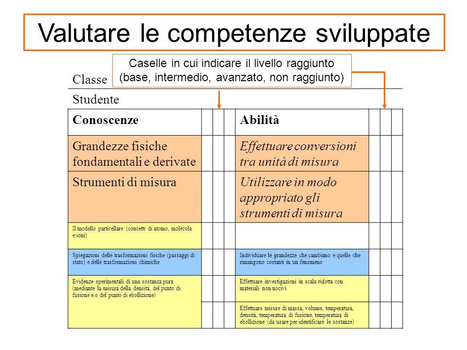 Valutare le competenze sviluppate Classe Studente ConoscenzeAbilità Grandezze fisiche fondamentali e derivate Effettuare conversioni tra unità di misu