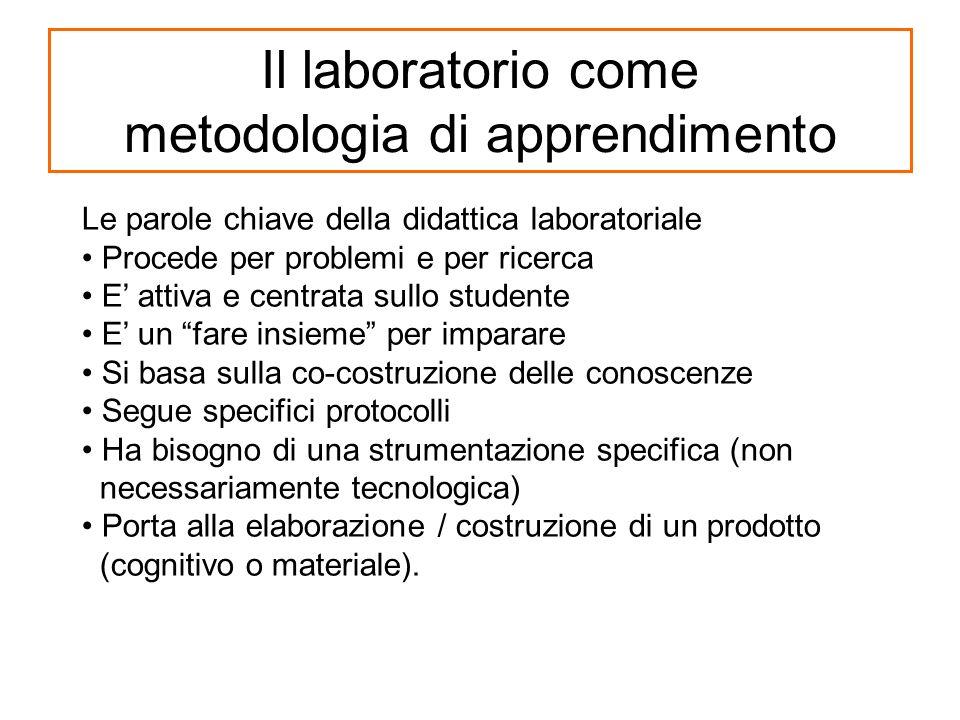 Il laboratorio come metodologia di apprendimento Le parole chiave della didattica laboratoriale Procede per problemi e per ricerca E attiva e centrata