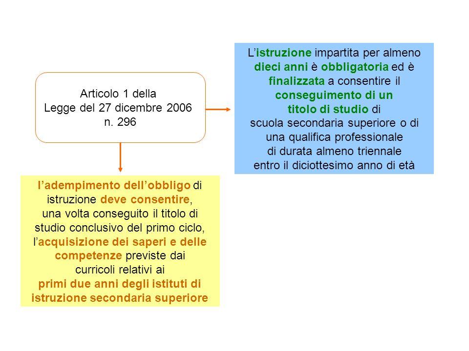 Articolo 1 della Legge del 27 dicembre 2006 n.