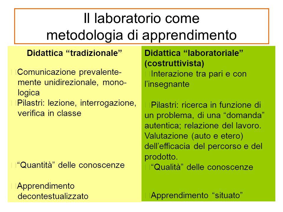 Il laboratorio come metodologia di apprendimento Didattica tradizionale Comunicazione prevalente- mente unidirezionale, mono- logica Pilastri: lezione
