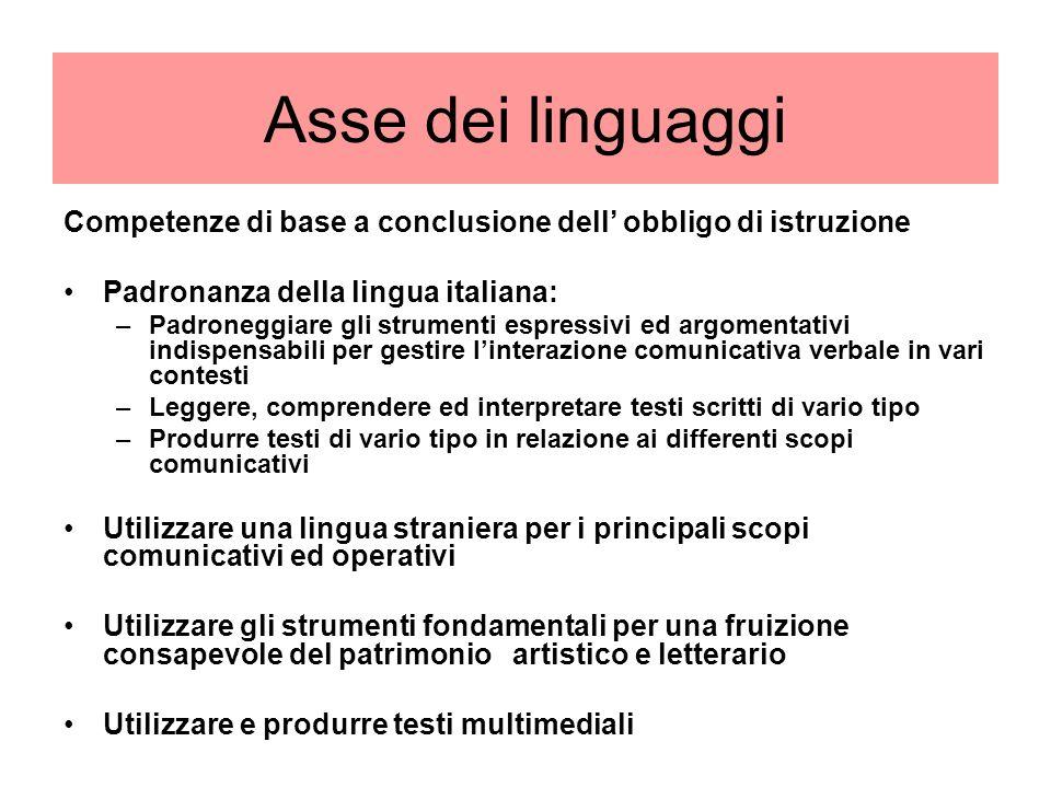 Asse dei linguaggi Competenze di base a conclusione dell obbligo di istruzione Padronanza della lingua italiana: –Padroneggiare gli strumenti espressi