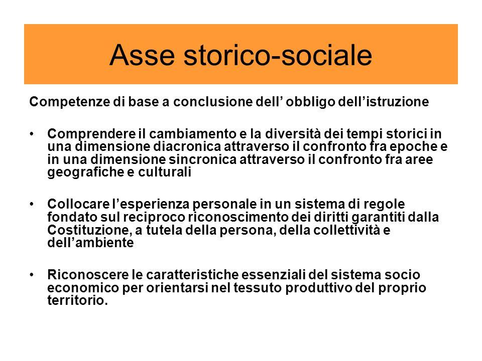 Asse storico-sociale Competenze di base a conclusione dell obbligo dellistruzione Comprendere il cambiamento e la diversità dei tempi storici in una d
