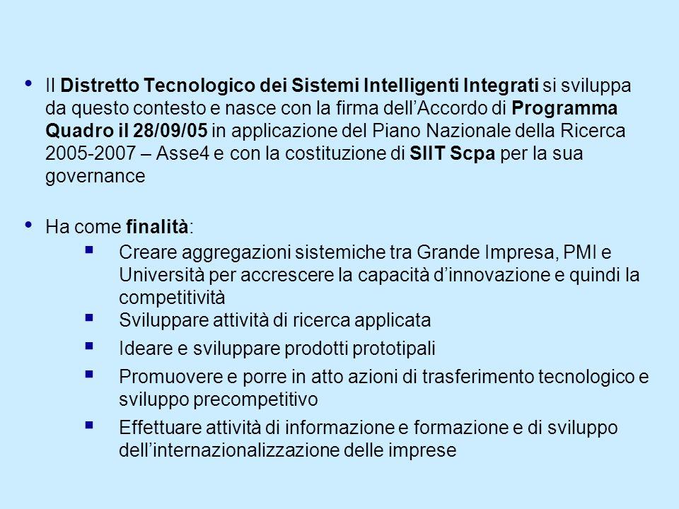 Macrotema 1: Infomobilità - Intelligent Transport Systems Sistemi Intelligenti Integrati Tematiche dei Progetti di Ricerca Industriale Macrotema 2: Qualità della vita Tema 2.1: Sicurezza Tema 2.2: Automazione Tema 2.3: Salute Tema 2.4: Organizzazioni complesse Tema 2.5: Energia
