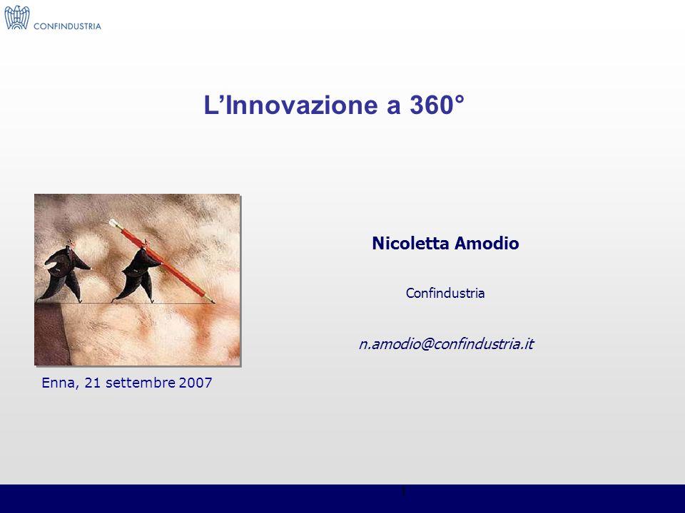 1 Nicoletta Amodio Confindustria n.amodio@confindustria.it Enna, 21 settembre 2007 LInnovazione a 360°