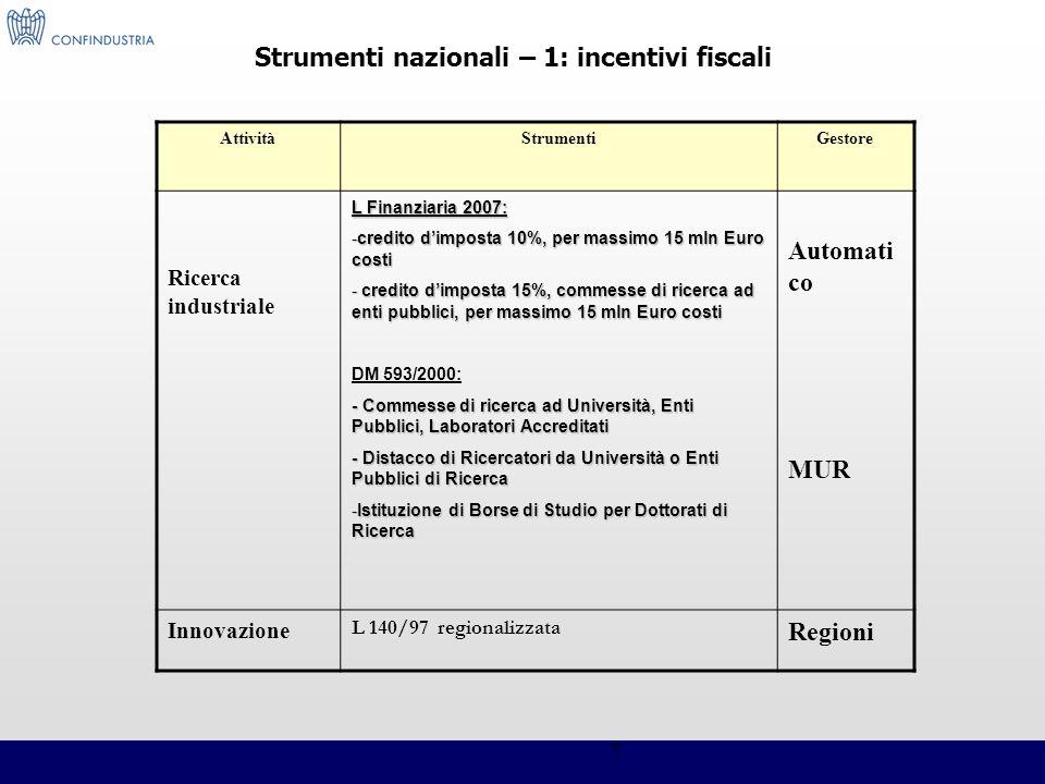 7 Strumenti nazionali – 1: incentivi fiscali AttivitàStrumentiGestore Ricerca industriale L Finanziaria 2007: -credito dimposta 10%, per massimo 15 ml