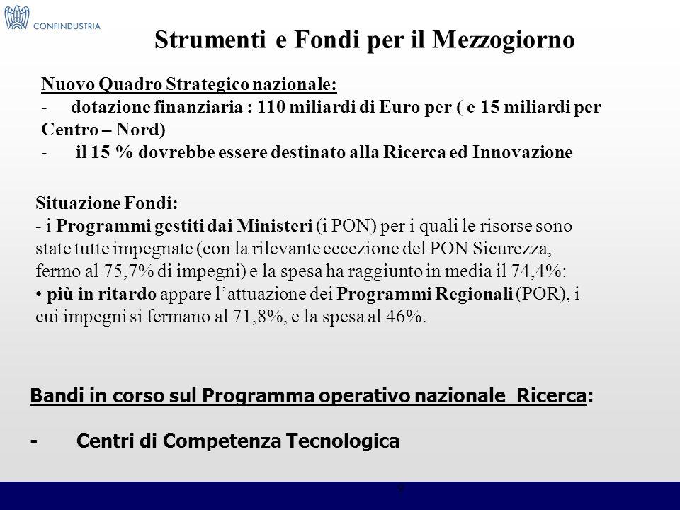 9 Strumenti e Fondi per il Mezzogiorno Nuovo Quadro Strategico nazionale: - dotazione finanziaria : 110 miliardi di Euro per ( e 15 miliardi per Centr