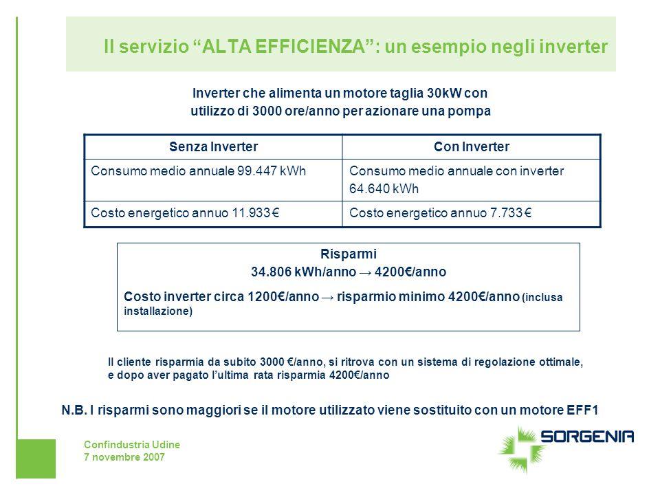 Confindustria Udine 7 novembre 2007 Il servizio ALTA EFFICIENZA: un esempio negli inverter Inverter che alimenta un motore taglia 30kW con utilizzo di