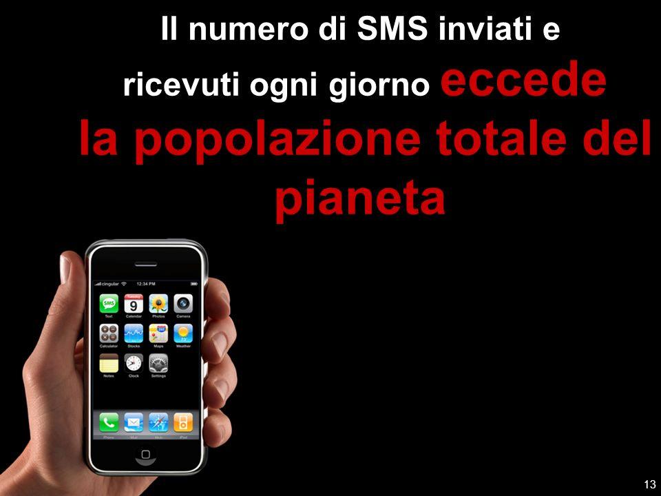 Il numero di SMS inviati e ricevuti ogni giorno eccede la popolazione totale del pianeta 13