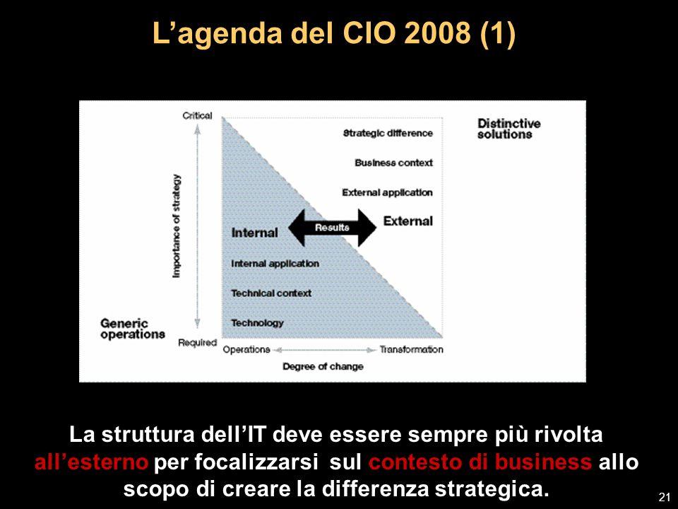 Assumere un approccio olistico in grado di confrontarsi non solo con la realtà dellIT ma anche e soprattutto con i processi di business che si danno allinterno e allesterno dellazienda.