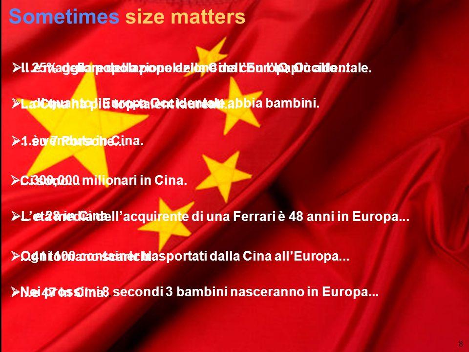 Sometimes size matters Il 25% della popolazione della Cina con lIQ più alto...