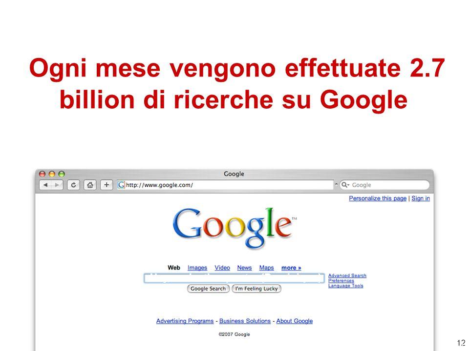 Hey, make the quarter (Dominique) 12 1 Ogni mese vengono effettuate 2.7 billion di ricerche su Google