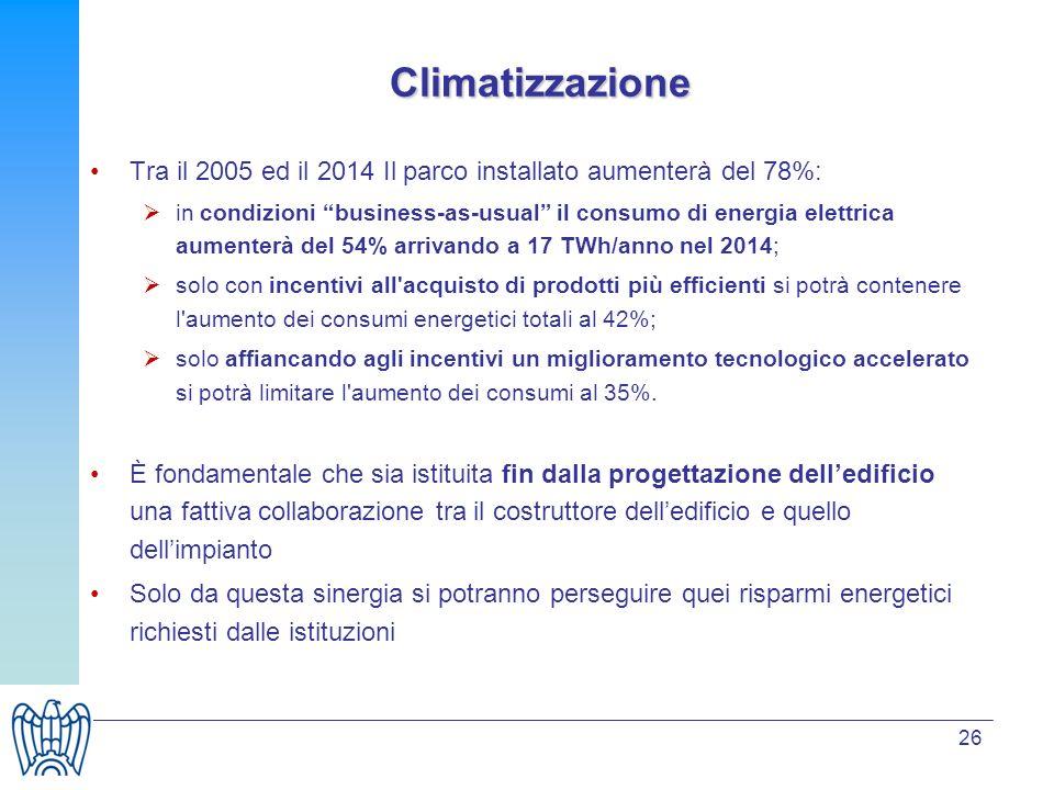 26 Climatizzazione Tra il 2005 ed il 2014 Il parco installato aumenterà del 78%: in condizioni business-as-usual il consumo di energia elettrica aumenterà del 54% arrivando a 17 TWh/anno nel 2014; solo con incentivi all acquisto di prodotti più efficienti si potrà contenere l aumento dei consumi energetici totali al 42%; solo affiancando agli incentivi un miglioramento tecnologico accelerato si potrà limitare l aumento dei consumi al 35%.