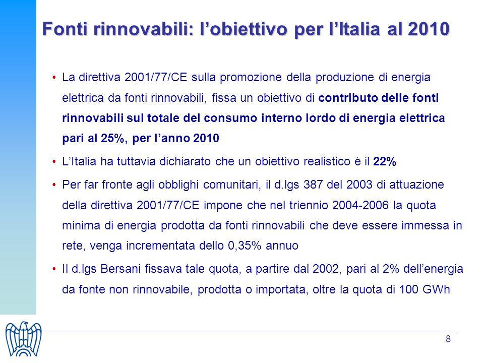 8 La direttiva 2001/77/CE sulla promozione della produzione di energia elettrica da fonti rinnovabili, fissa un obiettivo di contributo delle fonti rinnovabili sul totale del consumo interno lordo di energia elettrica pari al 25%, per lanno 2010 LItalia ha tuttavia dichiarato che un obiettivo realistico è il 22% Per far fronte agli obblighi comunitari, il d.lgs 387 del 2003 di attuazione della direttiva 2001/77/CE impone che nel triennio 2004-2006 la quota minima di energia prodotta da fonti rinnovabili che deve essere immessa in rete, venga incrementata dello 0,35% annuo Il d.lgs Bersani fissava tale quota, a partire dal 2002, pari al 2% dellenergia da fonte non rinnovabile, prodotta o importata, oltre la quota di 100 GWh Fonti rinnovabili: lobiettivo per lItalia al 2010