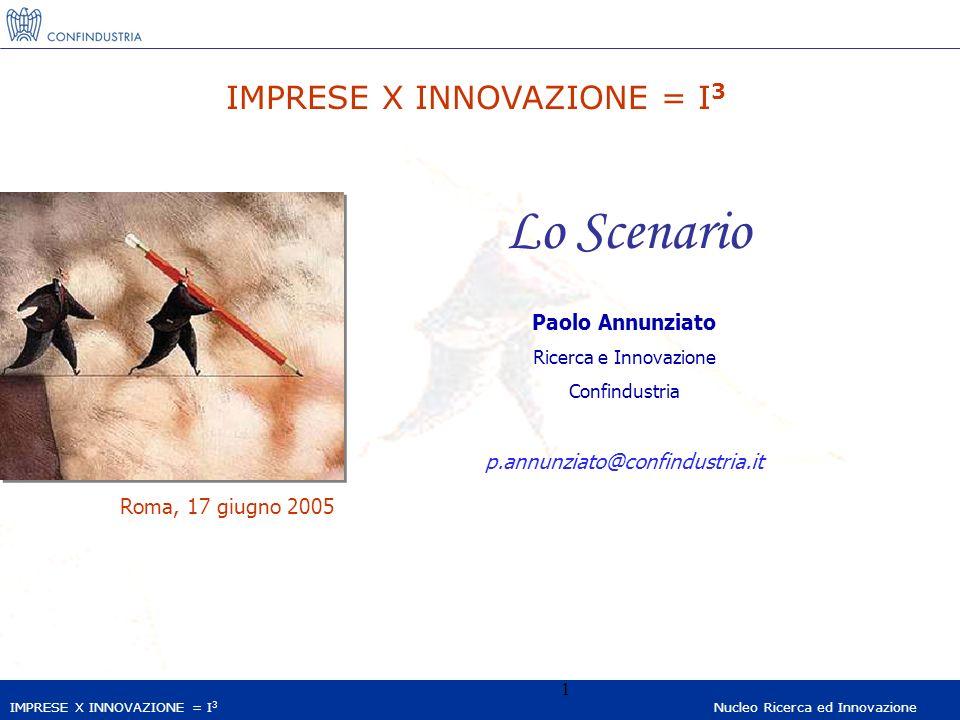 IMPRESE X INNOVAZIONE = I 3 Nucleo Ricerca ed Innovazione 1 IMPRESE X INNOVAZIONE = I 3 Lo Scenario Paolo Annunziato Ricerca e Innovazione Confindustria p.annunziato@confindustria.it Roma, 17 giugno 2005