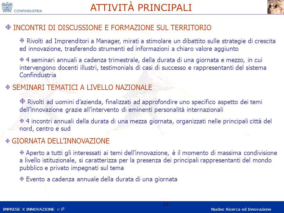 IMPRESE X INNOVAZIONE = I 3 Nucleo Ricerca ed Innovazione 23 INCONTRI DI DISCUSSIONE E FORMAZIONE SUL TERRITORIO Rivolti ad Imprenditori a Manager, mi