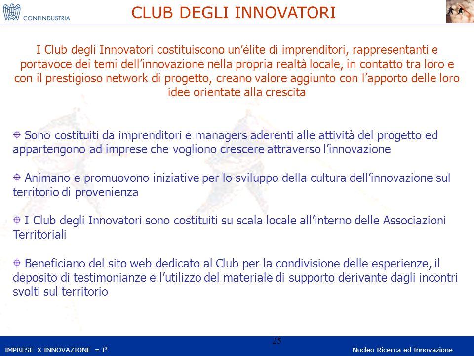 IMPRESE X INNOVAZIONE = I 3 Nucleo Ricerca ed Innovazione 25 CLUB DEGLI INNOVATORI I Club degli Innovatori costituiscono unélite di imprenditori, rappresentanti e portavoce dei temi dellinnovazione nella propria realtà locale, in contatto tra loro e con il prestigioso network di progetto, creano valore aggiunto con lapporto delle loro idee orientate alla crescita Sono costituiti da imprenditori e managers aderenti alle attività del progetto ed appartengono ad imprese che vogliono crescere attraverso linnovazione Animano e promuovono iniziative per lo sviluppo della cultura dellinnovazione sul territorio di provenienza I Club degli Innovatori sono costituiti su scala locale allinterno delle Associazioni Territoriali Beneficiano del sito web dedicato al Club per la condivisione delle esperienze, il deposito di testimonianze e lutilizzo del materiale di supporto derivante dagli incontri svolti sul territorio