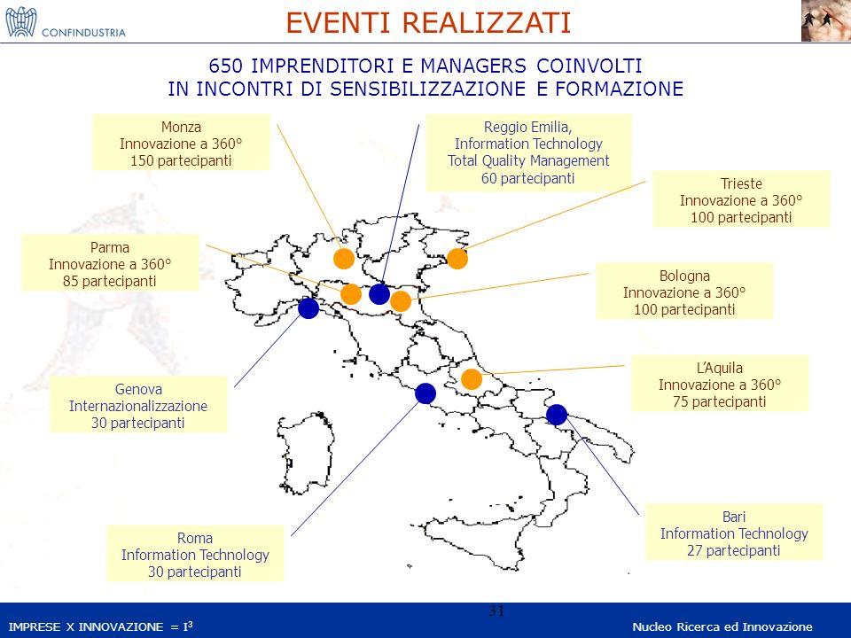 IMPRESE X INNOVAZIONE = I 3 Nucleo Ricerca ed Innovazione 31 Bari Information Technology 27 partecipanti Roma Information Technology 30 partecipanti G