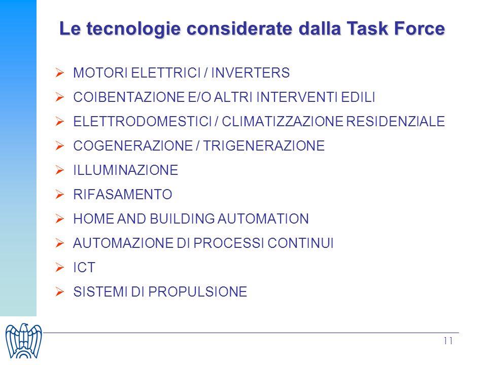 11 MOTORI ELETTRICI / INVERTERS COIBENTAZIONE E/O ALTRI INTERVENTI EDILI ELETTRODOMESTICI / CLIMATIZZAZIONE RESIDENZIALE COGENERAZIONE / TRIGENERAZIONE ILLUMINAZIONE RIFASAMENTO HOME AND BUILDING AUTOMATION AUTOMAZIONE DI PROCESSI CONTINUI ICT SISTEMI DI PROPULSIONE Le tecnologie considerate dalla Task Force