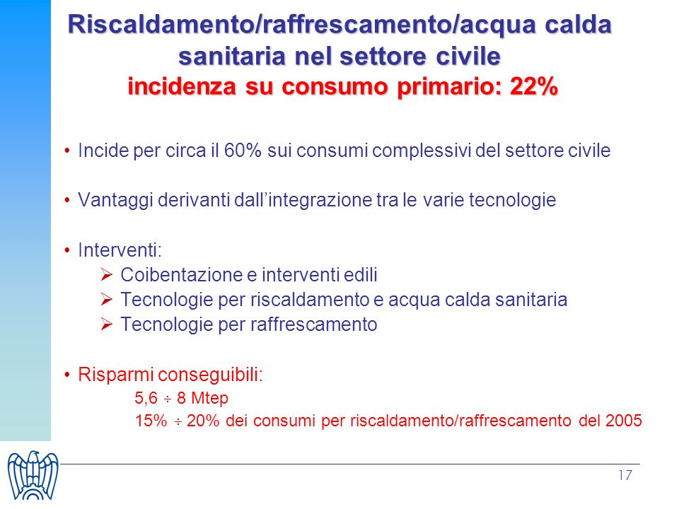 17 Riscaldamento/raffrescamento/acqua calda sanitaria nel settore civile incidenza su consumo primario: 22% Incide per circa il 60% sui consumi comple
