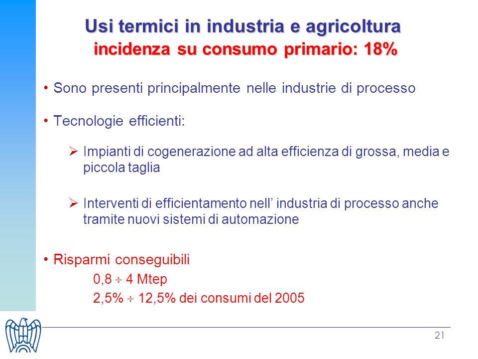 21 Usi termici in industria e agricoltura incidenza su consumo primario: 18% Sono presenti principalmente nelle industrie di processo Tecnologie effic