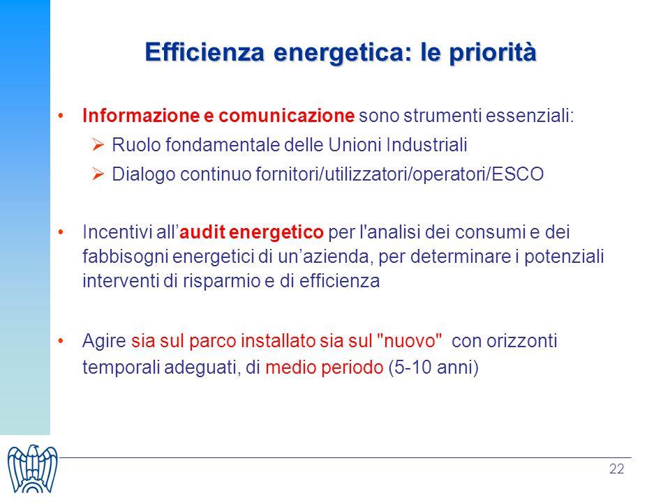 22 Informazione e comunicazione sono strumenti essenziali: Ruolo fondamentale delle Unioni Industriali Dialogo continuo fornitori/utilizzatori/operatori/ESCO Incentivi allaudit energetico per l analisi dei consumi e dei fabbisogni energetici di unazienda, per determinare i potenziali interventi di risparmio e di efficienza Agire sia sul parco installato sia sul nuovo con orizzonti temporali adeguati, di medio periodo (5-10 anni) Efficienza energetica: le priorità