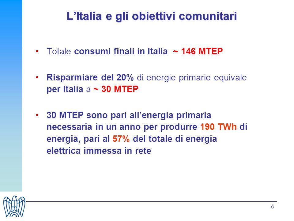 6 LItalia e gli obiettivi comunitari Totale consumi finali in Italia ~ 146 MTEP Risparmiare del 20% di energie primarie equivale per Italia a ~ 30 MTEP 30 MTEP sono pari allenergia primaria necessaria in un anno per produrre 190 TWh di energia, pari al 57% del totale di energia elettrica immessa in rete