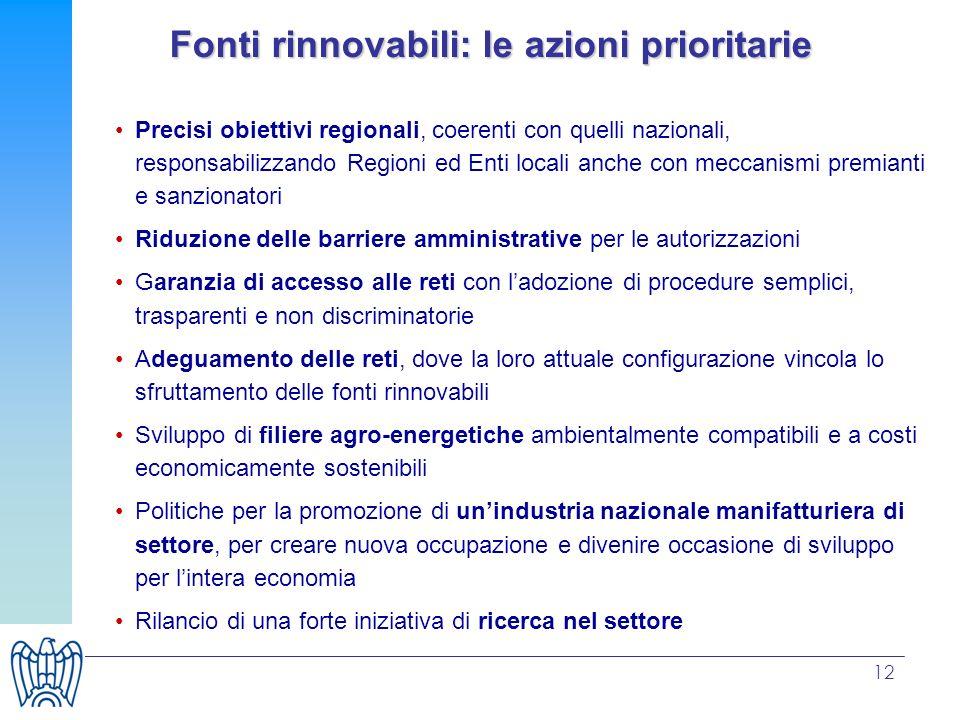 12 Fonti rinnovabili: le azioni prioritarie Precisi obiettivi regionali, coerenti con quelli nazionali, responsabilizzando Regioni ed Enti locali anch