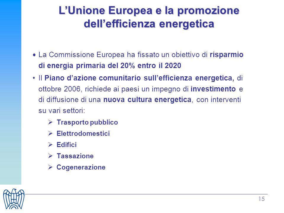 15 La Commissione Europea ha fissato un obiettivo di risparmio di energia primaria del 20% entro il 2020 Il Piano dazione comunitario sullefficienza e