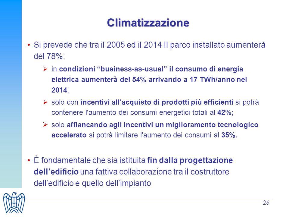 26 Climatizzazione Si prevede che tra il 2005 ed il 2014 Il parco installato aumenterà del 78%: in condizioni business-as-usual il consumo di energia