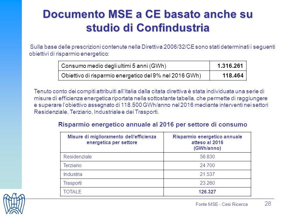 28 Documento MSE a CE basato anche su studio di Confindustria Sulla base delle prescrizioni contenute nella Direttiva 2006/32/CE sono stati determinat