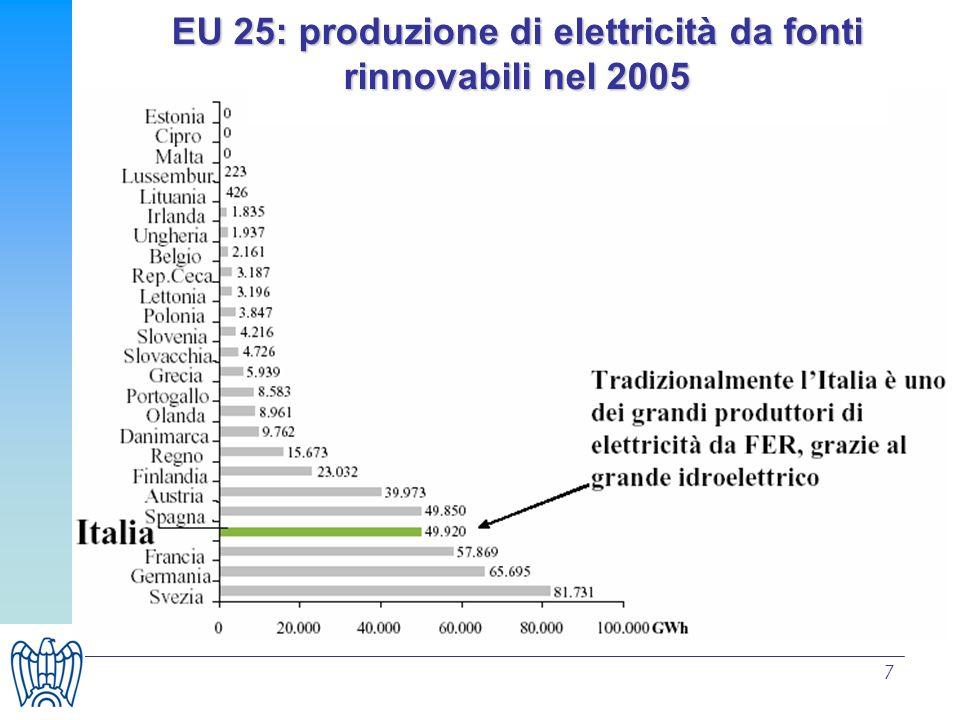 7 EU 25: produzione di elettricità da fonti rinnovabili nel 2005