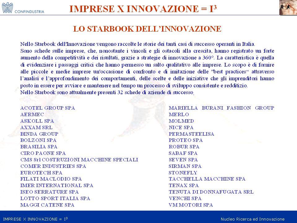 IMPRESE X INNOVAZIONE = I 3 Nucleo Ricerca ed Innovazione 11