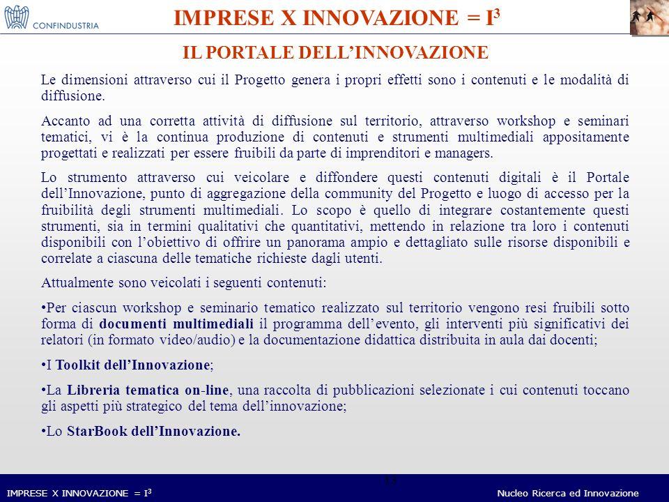 IMPRESE X INNOVAZIONE = I 3 Nucleo Ricerca ed Innovazione 13 IL PORTALE DELLINNOVAZIONE Le dimensioni attraverso cui il Progetto genera i propri effetti sono i contenuti e le modalità di diffusione.