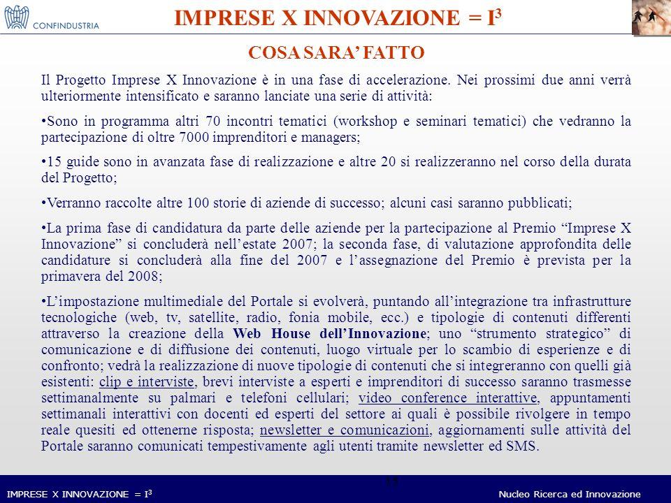 IMPRESE X INNOVAZIONE = I 3 Nucleo Ricerca ed Innovazione 15 COSA SARA FATTO Il Progetto Imprese X Innovazione è in una fase di accelerazione. Nei pro