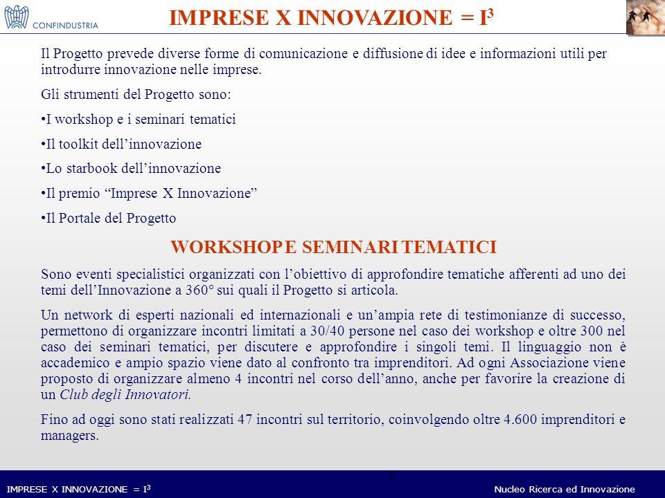 Nucleo Ricerca ed Innovazione 7 Il Progetto prevede diverse forme di comunicazione e diffusione di idee e informazioni utili per introdurre innovazion