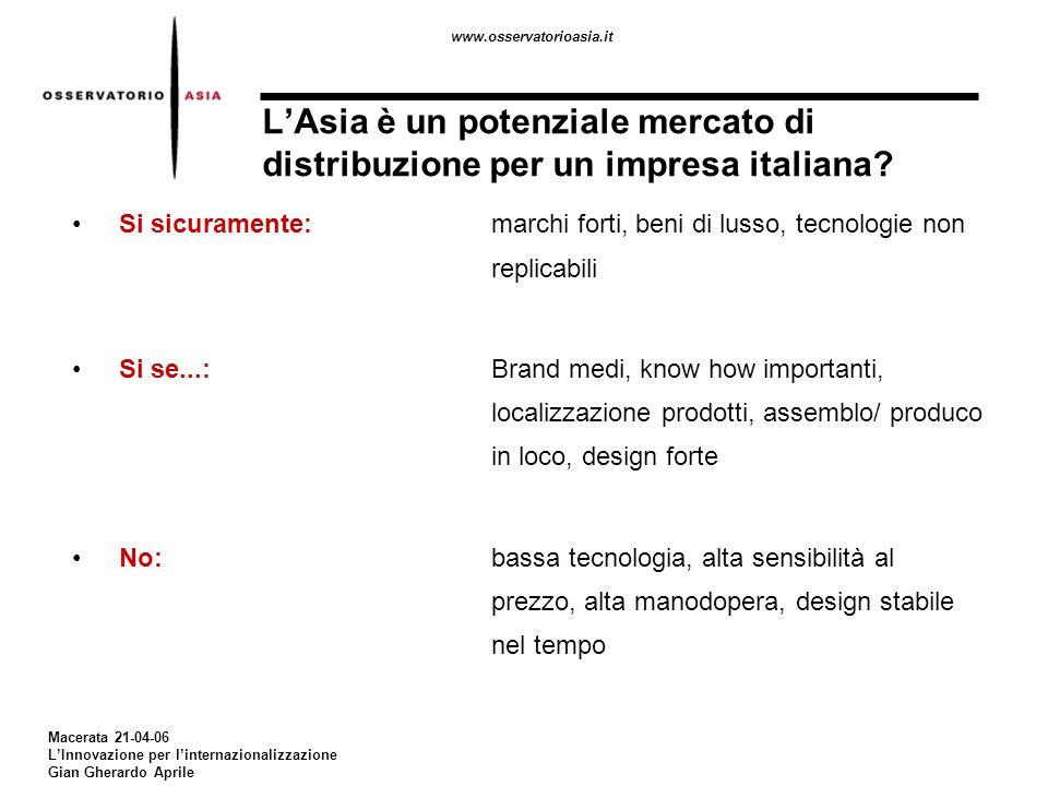www.osservatorioasia.it Macerata 21-04-06 LInnovazione per linternazionalizzazione Gian Gherardo Aprile LAsia è un potenziale mercato di distribuzione per un impresa italiana.