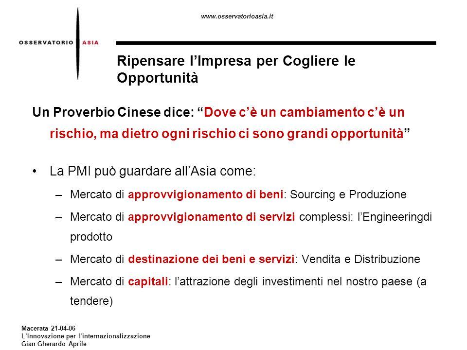 www.osservatorioasia.it Macerata 21-04-06 LInnovazione per linternazionalizzazione Gian Gherardo Aprile LAsia è un potenziale mercato di approvvigionamento.