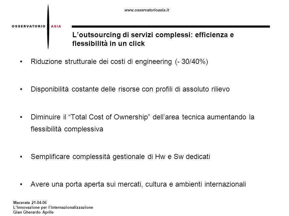 www.osservatorioasia.it Macerata 21-04-06 LInnovazione per linternazionalizzazione Gian Gherardo Aprile Loutsourcing di servizi complessi: efficienza e flessibilità in un click Riduzione strutturale dei costi di engineering (- 30/40%) Disponibilità costante delle risorse con profili di assoluto rilievo Diminuire il Total Cost of Ownership dellarea tecnica aumentando la flessibilità complessiva Semplificare complessità gestionale di Hw e Sw dedicati Avere una porta aperta sui mercati, cultura e ambienti internazionali