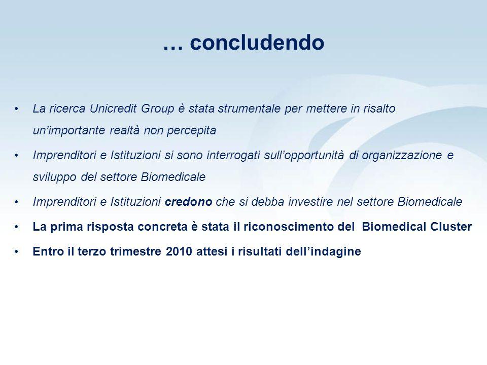 … concludendo La ricerca Unicredit Group è stata strumentale per mettere in risalto unimportante realtà non percepita Imprenditori e Istituzioni si sono interrogati sullopportunità di organizzazione e sviluppo del settore Biomedicale Imprenditori e Istituzioni credono che si debba investire nel settore Biomedicale La prima risposta concreta è stata il riconoscimento del Biomedical Cluster Entro il terzo trimestre 2010 attesi i risultati dellindagine