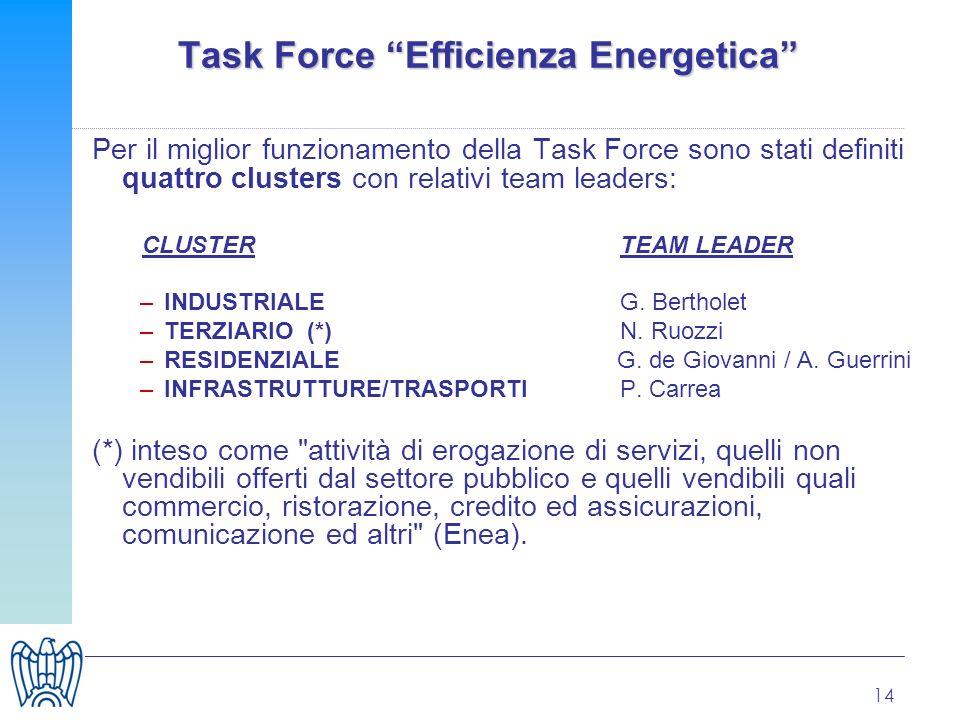 14 Task Force Efficienza Energetica Per il miglior funzionamento della Task Force sono stati definiti quattro clusters con relativi team leaders: CLUSTERTEAM LEADER –INDUSTRIALE G.