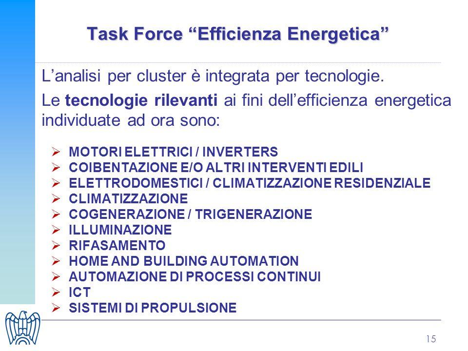 15 Task Force Efficienza Energetica Lanalisi per cluster è integrata per tecnologie. Le tecnologie rilevanti ai fini dellefficienza energetica individ