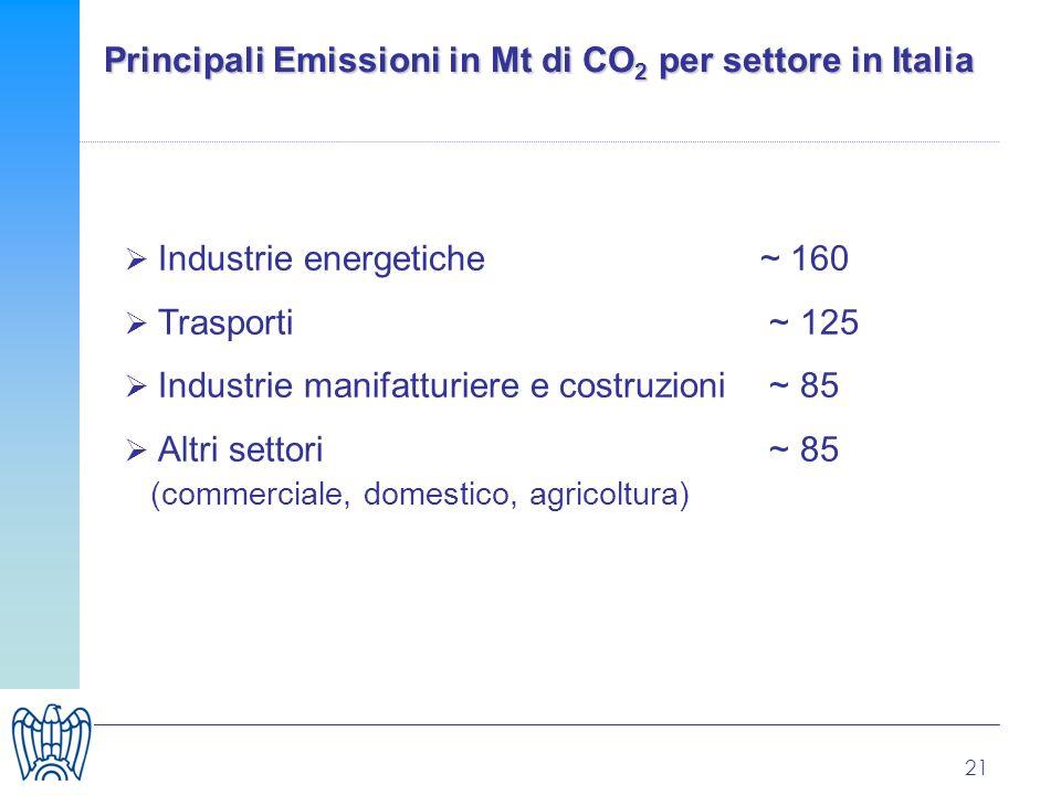 21 Principali Emissioni in Mt di CO 2 per settore in Italia Industrie energetiche~ 160 Trasporti ~ 125 Industrie manifatturiere e costruzioni ~ 85 Altri settori ~ 85 (commerciale, domestico, agricoltura)