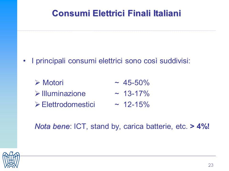 23 Consumi Elettrici Finali Italiani I principali consumi elettrici sono così suddivisi: Motori ~ 45-50% Illuminazione ~ 13-17% Elettrodomestici~ 12-15% Nota bene Nota bene: ICT, stand by, carica batterie, etc.