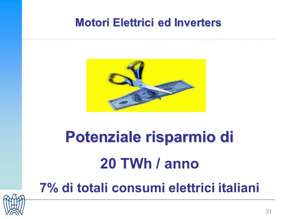 31 Motori Elettrici ed Inverters Potenziale risparmio di 20 TWh / anno 7% di totali consumi elettrici italiani