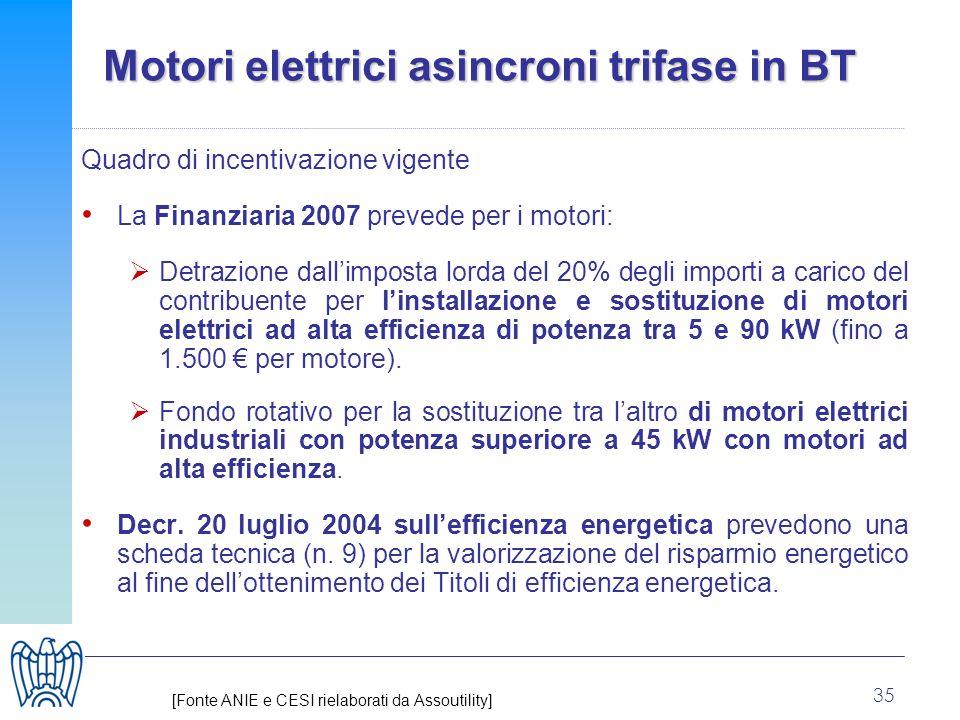 35 Motori elettrici asincroni trifase in BT Quadro di incentivazione vigente La Finanziaria 2007 prevede per i motori: Detrazione dallimposta lorda del 20% degli importi a carico del contribuente per linstallazione e sostituzione di motori elettrici ad alta efficienza di potenza tra 5 e 90 kW (fino a 1.500 per motore).